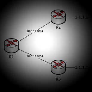 Learning OSPF Path Selection