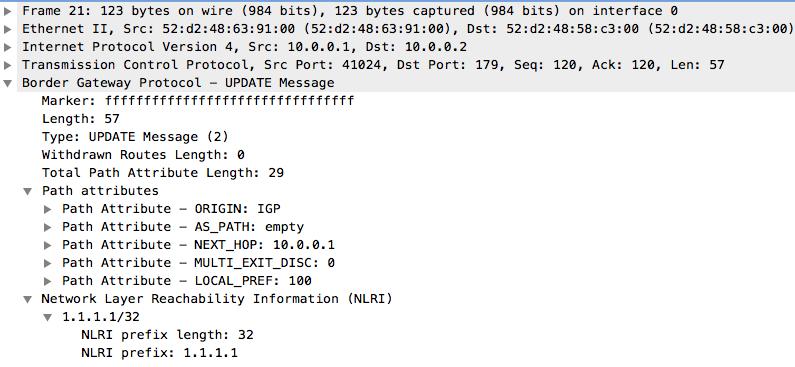 Learning Multi-Protocol BGP