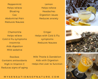 herbal teas, remedies, nature's cabinet, natural remedies, teas, herbal, herbal treatments