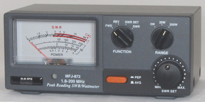 SWR Meters and the 1:1 Match