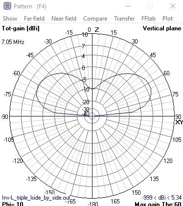 80m End Fed Antenna