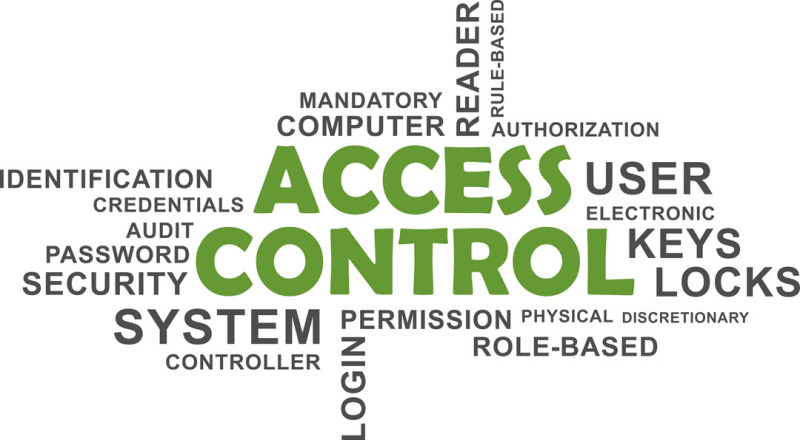 SCloud Based Access Control  System Words