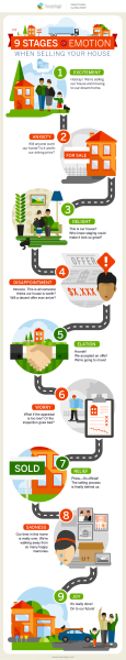 INFOGRAPH: 9 Feelings That Are Totally Normal When You Sell Your House