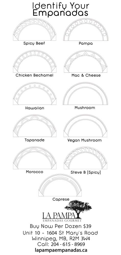 Identify Your Empanadas 2