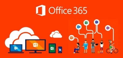 Is your business ready to migrate to Office 365?