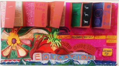 Pedagogical Poster: Educación