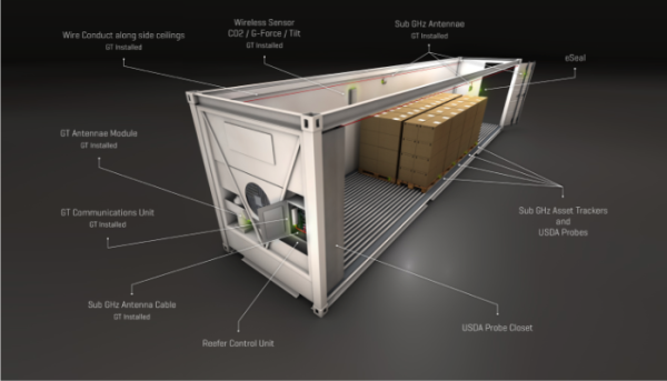 Smart Shipping Containers: Avoiding Damage, Loss and Theft