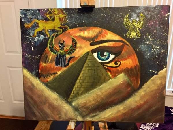 Egyption Astrology