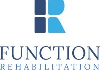 Function Rehabilitation; Driving rehabilitation, work rehabilitation, and community re-integration