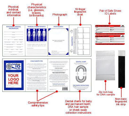 Complete Child Safety Kit