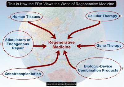 Healing Power Of Regenerative Medicine Lecture to Be Held At Monterey Spine & Joint On Wednesday May