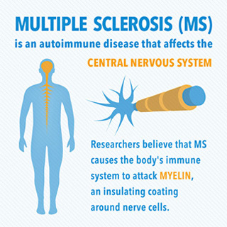 Two New Drugs Helping Those With Multiple Sclerosis