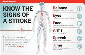 New Technology Helps Stroke Victims