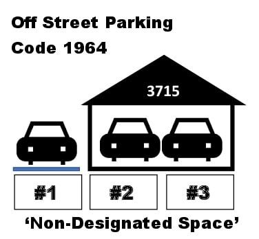 Chicago Guest House Check out Instructions: Close garage door