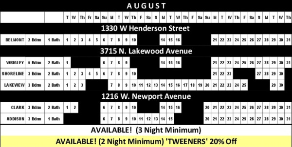Chicago Guest House Vacation Rentals In Chicago 2017 Availability Calendar_August