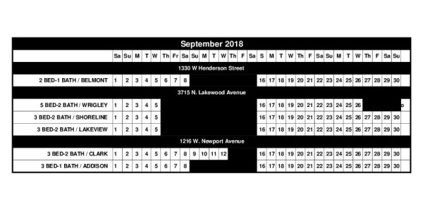 Chicago Guest House Vacation Rentals Availability Calendar August 2018