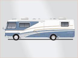 8 Point Checklist to determine a good RV Insurance policy from a lousy one