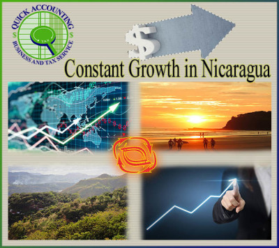 Constant Economic growth in Nicaragua