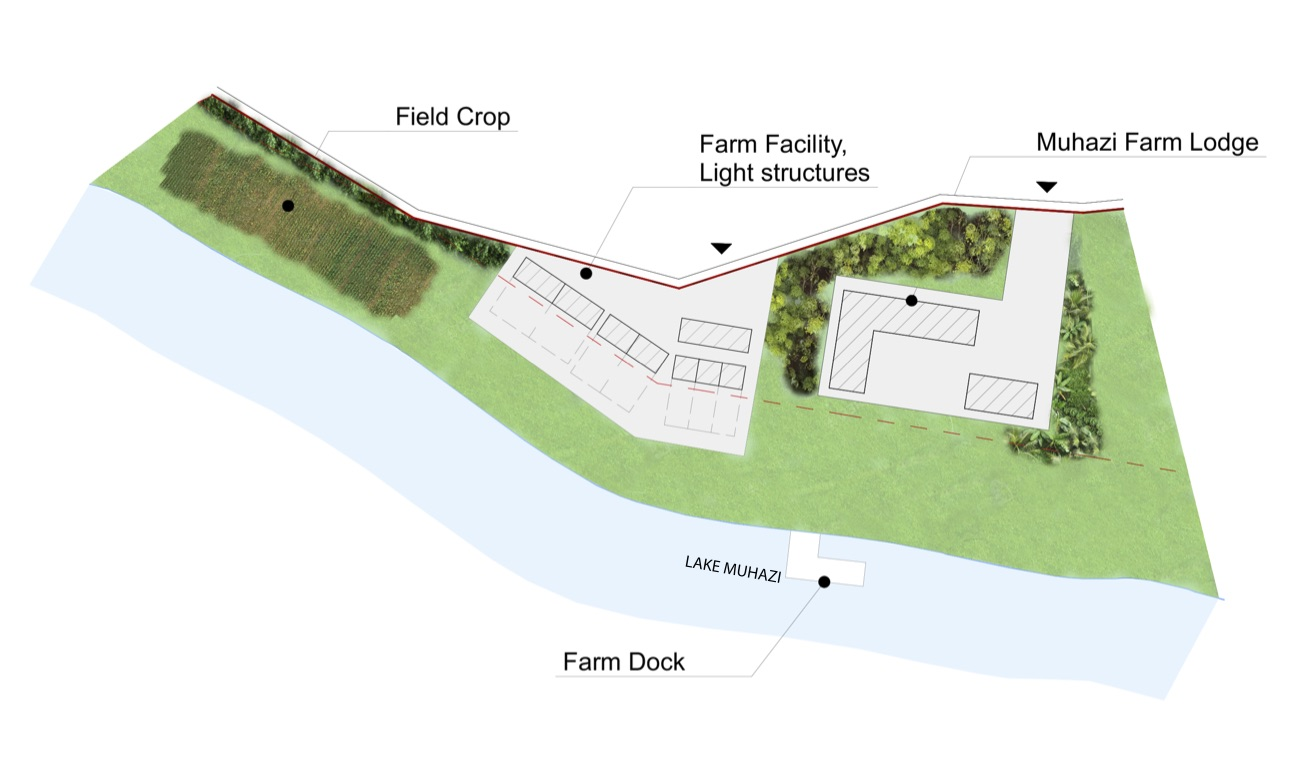Farm & agritourism on lake Muhazi