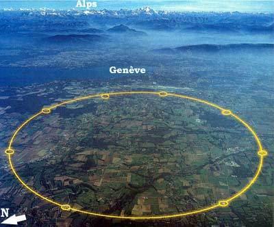 Large Hadron Collider 27 km loop