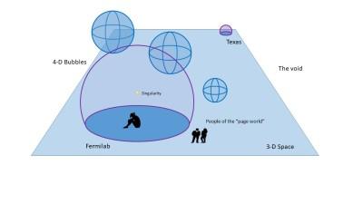 4-D schematic