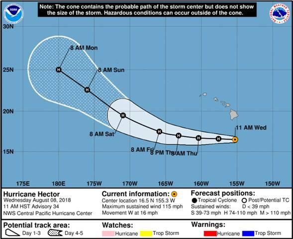 Hurricane Hector