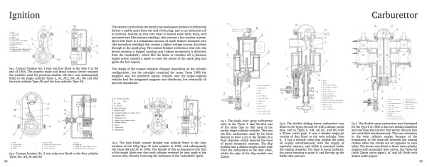 Technical Evolution: Ignition and Carburettor