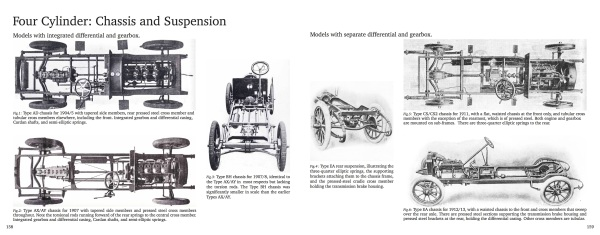 Four Cylinder: Chassis and Suspension
