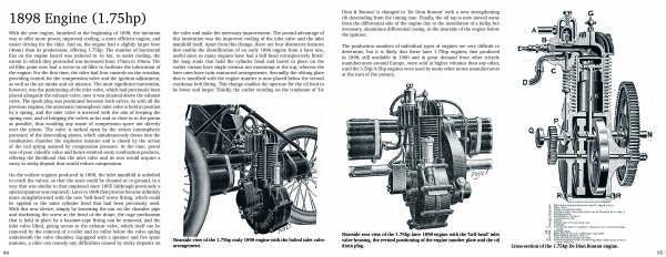 1898 Engine (1.75hp)