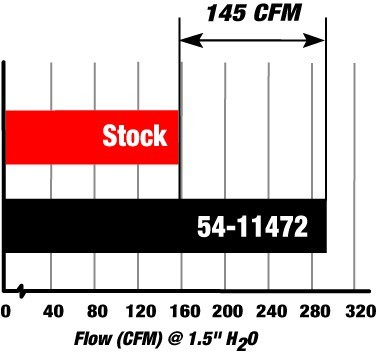 BMW, N54,aFe Power Magnum Force Stage-2 PRO 5R sport air intake system,54-11472