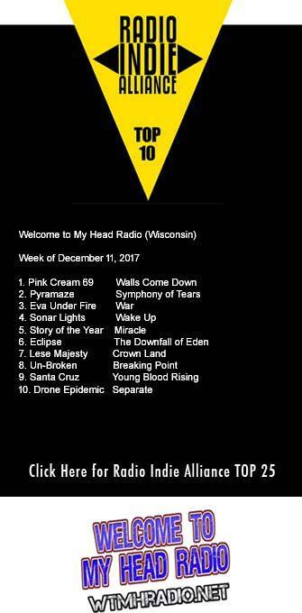 Welcome to My head Radio Weekly Top 10