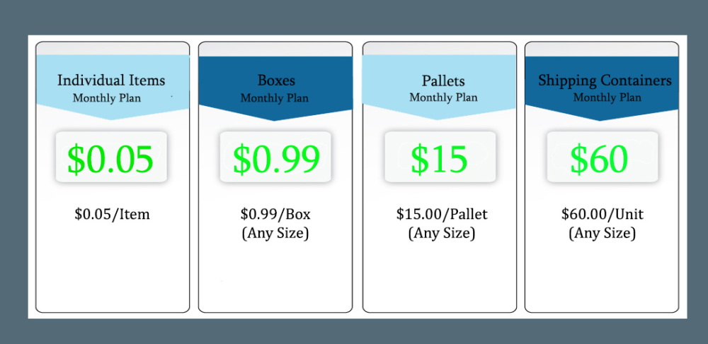 Brown Box Ninja Pricing Structure