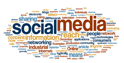 Social Media , SEO, AdWords, & More