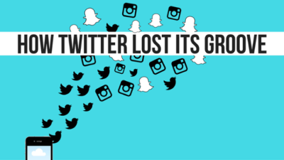 How Twitter lost its groove
