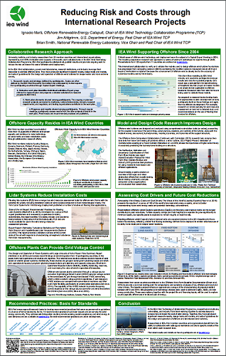 The IEA Wind TCP Offshore Research Poster
