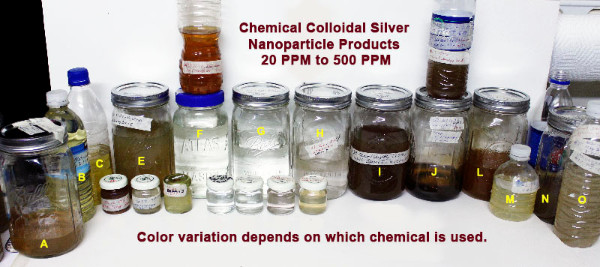 Chemicals Cause Color Changes in Colloidal Silver