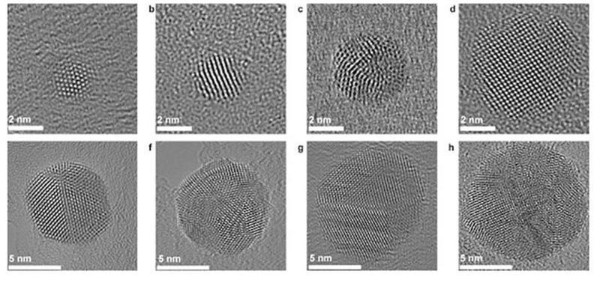 Stanford Universities Image of Silver Nanoparticles and the atoms they contain.