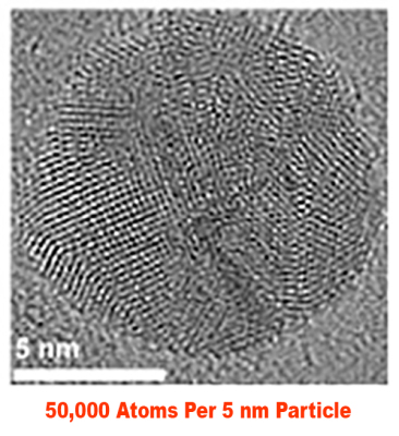 Nanoparticle that shows tiny atoms inside