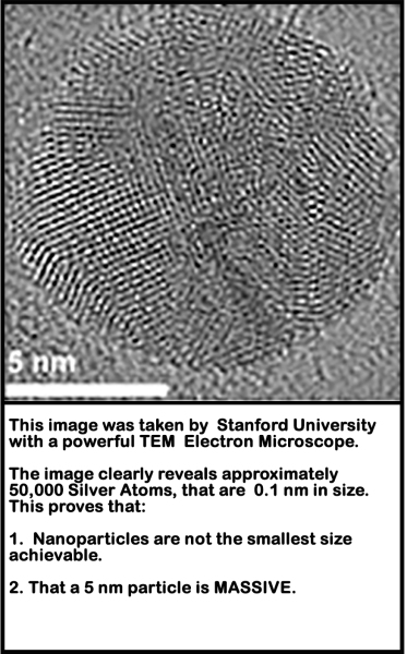 5 nm Silver Particles which shows approximately 50,000 Atoms inside of it.