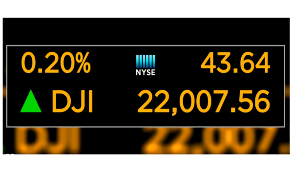 Dow Hits 22,000! This is a New Record Caused by the Trump Effect!