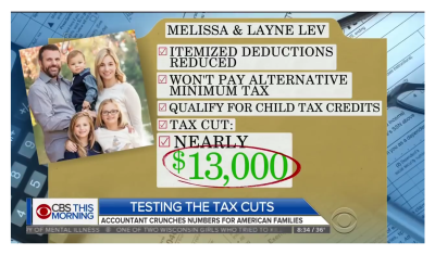 CBS News Reports the Truth About the Tax Bill!