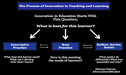 Research In Innovative Educational Practices And Technologies