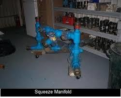 Squeeze Manifold