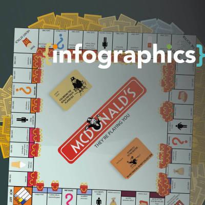 infographics thumbnail