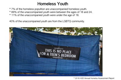 Facts about Homeless Youth