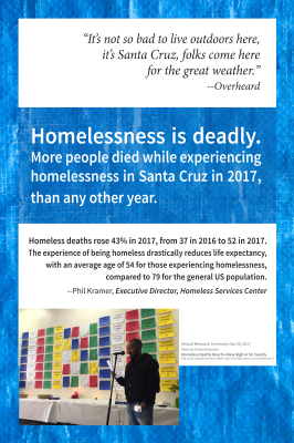 Homelessness is Deadly
