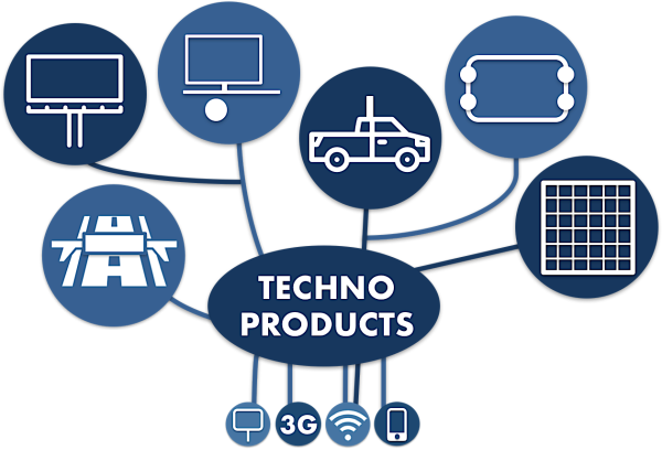 Techno Products