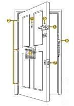 Door showing security points