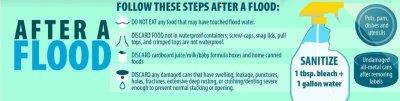 USDA offers food safety tips after flood