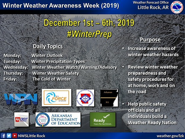 Winter Wx Awareness Week highlights the dangers of cold temps